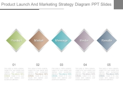 Product Launch And Marketing Strategy Diagram Ppt Slides