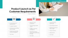 Product Launch As Per Customer Requirements Ppt Pictures Slide Portrait PDF
