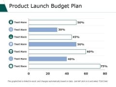 Product Launch Budget Plan Ppt PowerPoint Presentation File Formats