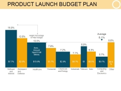 Product Launch Budget Plan Ppt PowerPoint Presentation Icon