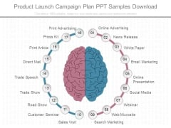Product Launch Campaign Plan Ppt Samples Download