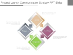 Product Launch Communication Strategy Ppt Slides