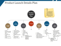 Product Launch Details Plan Ppt PowerPoint Presentation Infographic Template Graphics Tutorials