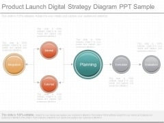 Product Launch Digital Strategy Diagram Ppt Sample
