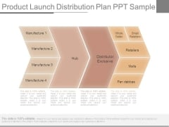 Product Launch Distribution Plan Ppt Sample