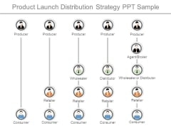 Product Launch Distribution Strategy Ppt Sample