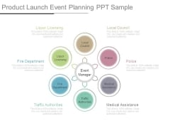 Product Launch Event Planning Ppt Sample