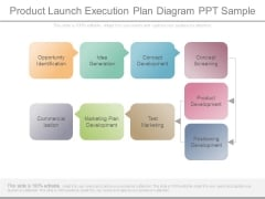 Product Launch Execution Plan Diagram Ppt Sample