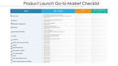 Product Launch Go To Market Checklist Ppt PowerPoint Presentation Gallery Layouts PDF