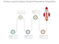 Product Launch Initiative Timeline Presentation Powerpoint