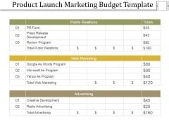 Product Launch Marketing Budget Template Ppt PowerPoint Presentation Ideas Graphics Tutorials