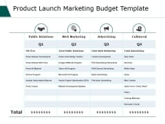 Product Launch Marketing Budget Template Ppt PowerPoint Presentation Infographics Format Ideas