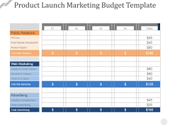 Product Launch Marketing Budget Template Ppt PowerPoint Presentation Layouts Diagrams