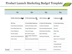 Product Launch Marketing Budget Template Ppt PowerPoint Presentation Layouts Graphic Images