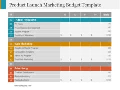 Product Launch Marketing Budget Template Ppt PowerPoint Presentation Layouts Pictures