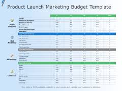 Product Launch Marketing Budget Template Ppt Powerpoint Presentation Model Guidelines
