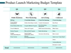 Product Launch Marketing Budget Template Ppt PowerPoint Presentation Show Master Slide