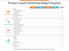 Product Launch Marketing Budget Template Ppt PowerPoint Presentation Summary Influencers