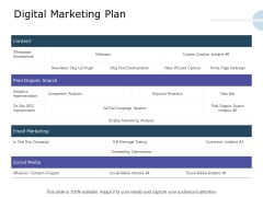 Product Launch Marketing Plan Digital Marketing Plan Ppt Show Gridlines PDF