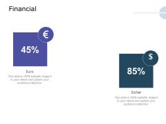 Product Launch Marketing Plan Financial Ppt Summary Smartart PDF