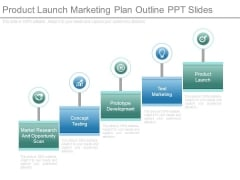 Product Launch Marketing Plan Outline Ppt Slides