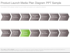 Product Launch Media Plan Diagram Ppt Sample