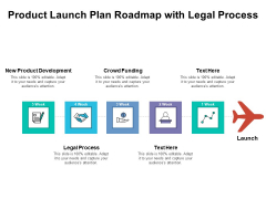 Product Launch Plan Roadmap With Legal Process Ppt PowerPoint Presentation File Images PDF