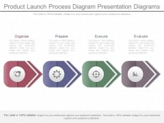 Product Launch Process Diagram Presentation Diagrams