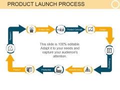 Product Launch Process Ppt PowerPoint Presentation Tips