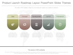 Product Launch Roadmap Layout Powerpoint Slides Themes