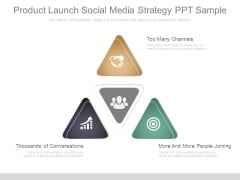 Product Launch Social Media Strategy Ppt Sample