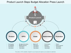 Product Launch Steps Budget Allocation Press Launch Ppt PowerPoint Presentation Slides Gridlines