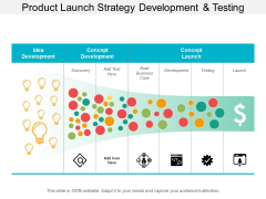 Product Launch Strategy Development And Testing Ppt Powerpoint Presentation File Demonstration