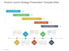 Product Launch Strategy Ppt PowerPoint Presentation Samples
