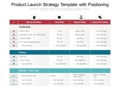Product Launch Strategy Template With Positioning Ppt PowerPoint Presentation File Portfolio PDF