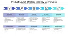 Product Launch Strategy With Key Deliverables Ppt Summary Infographics PDF