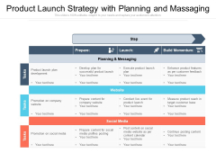 Product Launch Strategy With Planning And Massaging Ppt PowerPoint Presentation Gallery Design Ideas PDF