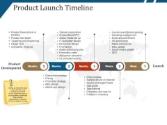 Product Launch Timeline Ppt PowerPoint Presentation File Format Ideas