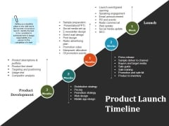 Product Launch Timeline Ppt PowerPoint Presentation Infographics Sample