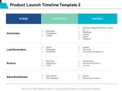 Product Launch Timeline Template Management Ppt Powerpoint Presentation Icon Outfit