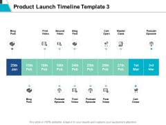 Product Launch Timeline Template Planning Ppt Powerpoint Presentation Styles Layouts