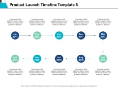 Product Launch Timeline Template Ppt Powerpoint Presentation Show Diagrams