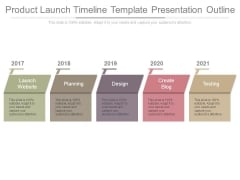Product Launch Timeline Template Presentation Outline