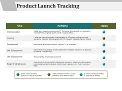 Product Launch Tracking Ppt PowerPoint Presentation Introduction