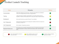 Product Launch Tracking Ppt PowerPoint Presentation Portfolio Styles