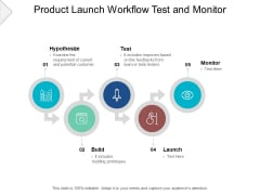 Product Launch Workflow Test And Monitor Ppt PowerPoint Presentation Layouts Images