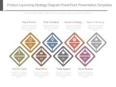 Product Launching Strategy Diagram Powerpoint Presentation Templates