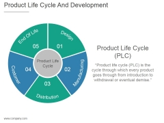 Product Life Cycle And Development Diagram Ppt PowerPoint Presentation Layout
