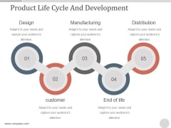 Product Life Cycle And Development Ppt PowerPoint Presentation Information