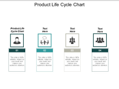 Product Life Cycle Chart Ppt PowerPoint Presentation Infographic Template Inspiration Cpb